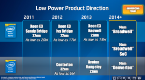 intel_roadmap_500