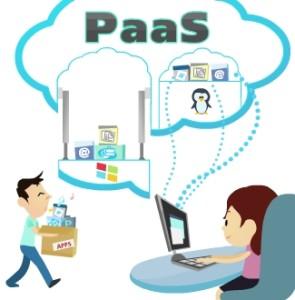 Platform-as-a-Service-PaaS