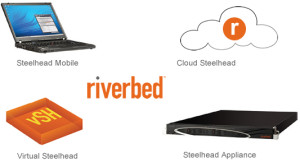 riverbed_steelhead_product_family