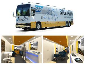 SAP Big Data