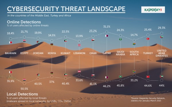 KL_CSW_META_Threat_Landscape