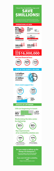 Availability-report_infographics_final2