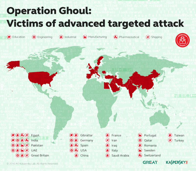 Ghoul_infographic_EN