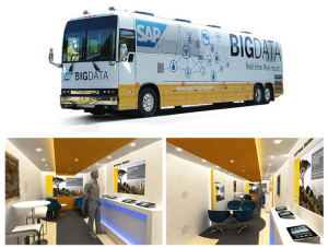 SAP Big Data