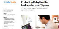 Protecting RelayHealth's business for over 15 years