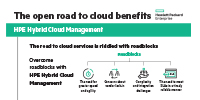 HP Hybrid Cloud Management opens the way to the benefits of cloud