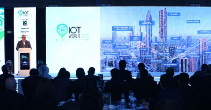 IoT World