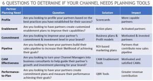 6 Questions to determine if your channel needs planning tools