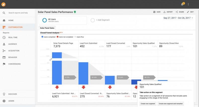 Salesforce, Google form cloud partnership | TahawulTech com
